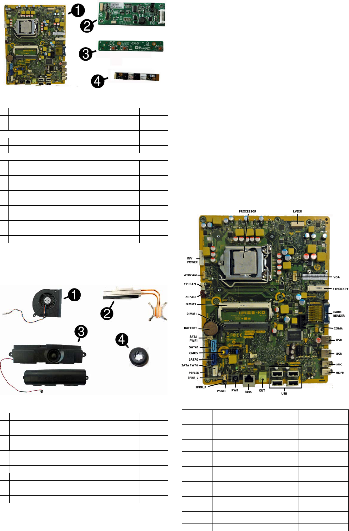 Illustrated Parts & Service Map HP Compaq 8200 Elite All-in