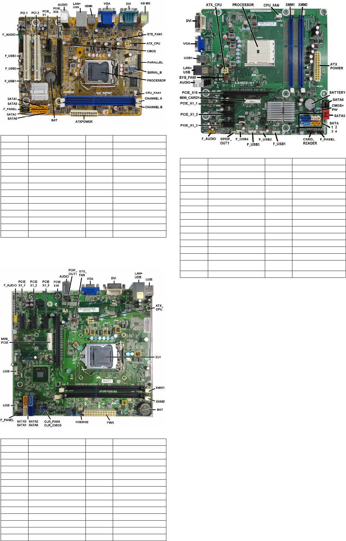 HP Pro 3400/3500 Series, MT 670582-002 Illustrated Parts & Service Map