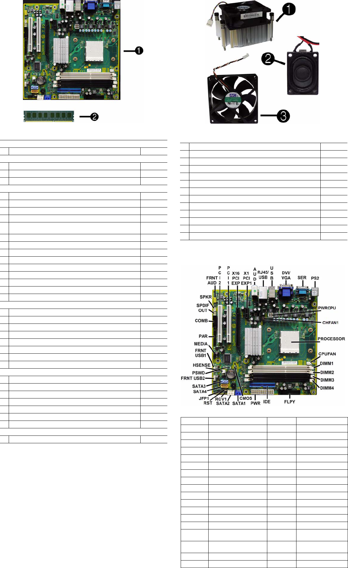 HP Pro 3005/3085 Illustrated Parts & Service Map, MT