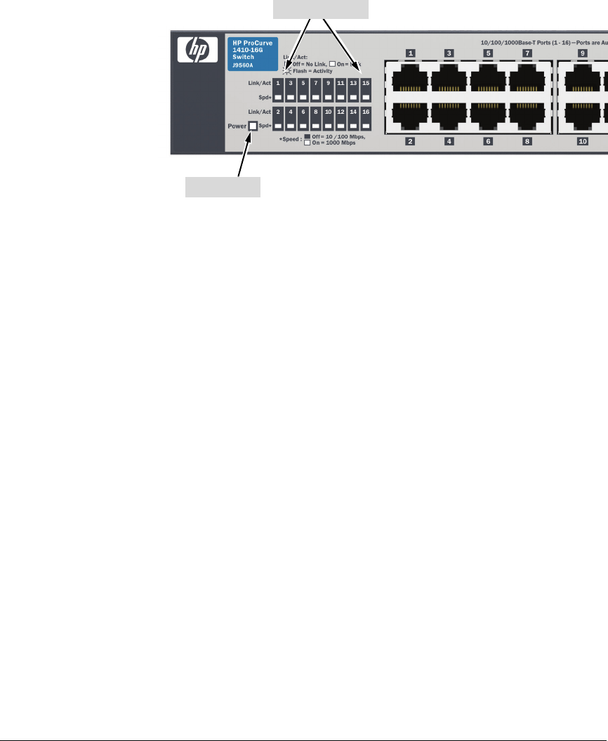 HP ProCurve 1410 Switch Series Installation and Getting Started Guide