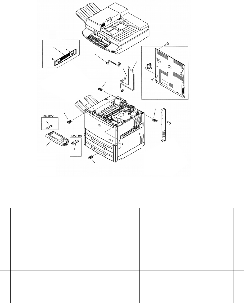 328 Chapter 8 Parts and diagrams ENWW. MFP system assembly