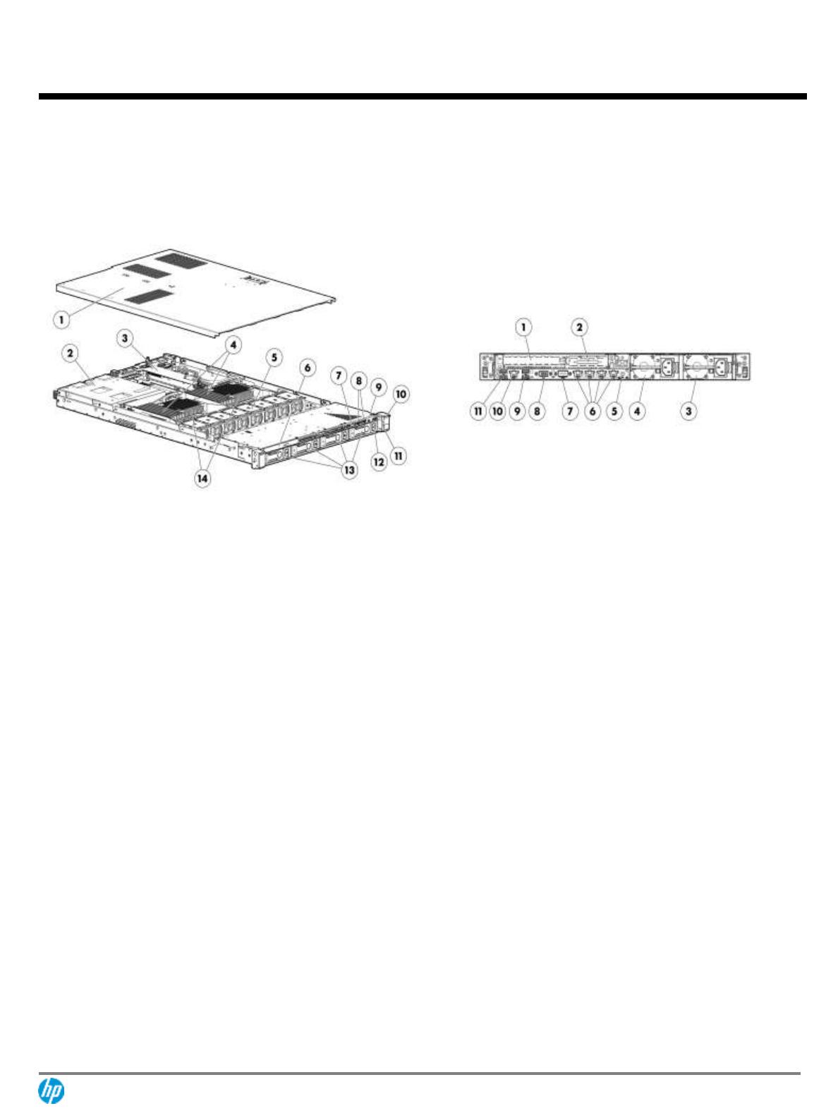 QuickSpecs HP ProLiant DL360e Generation 8 (Gen8)
