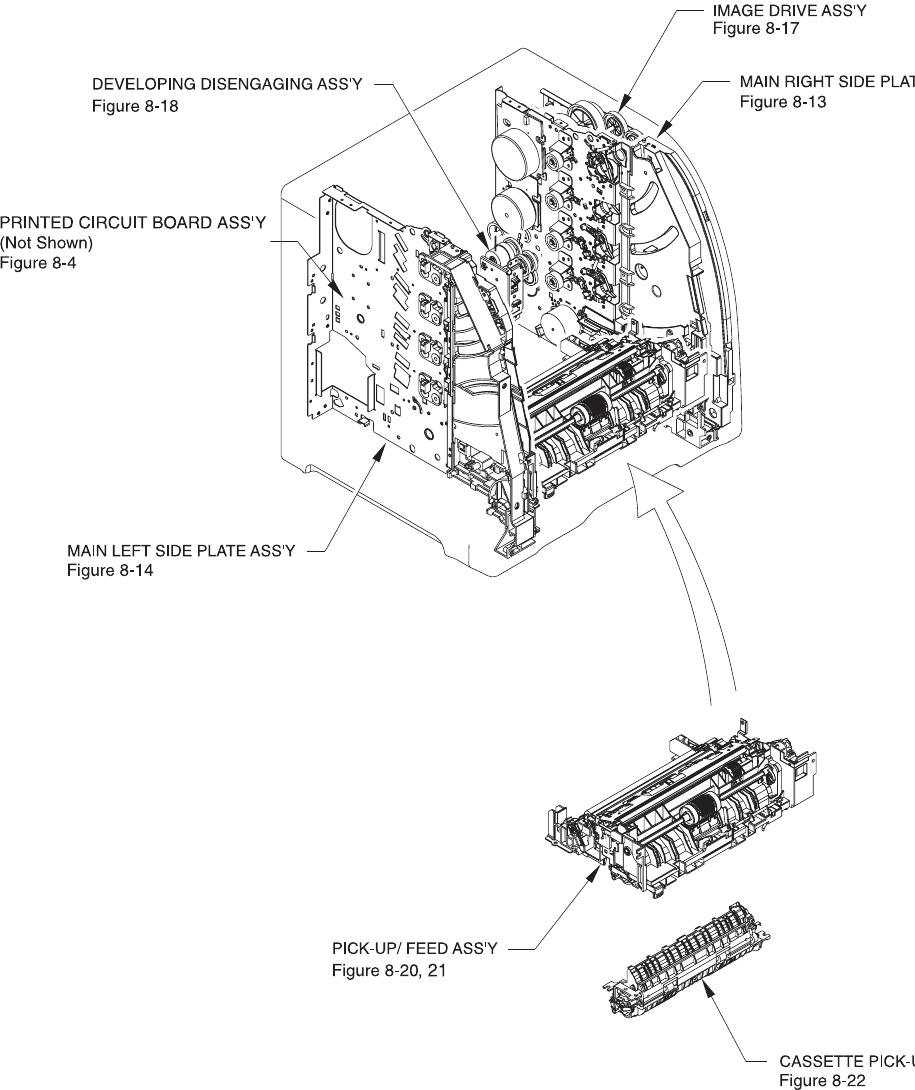 Main parts (2 of 3)