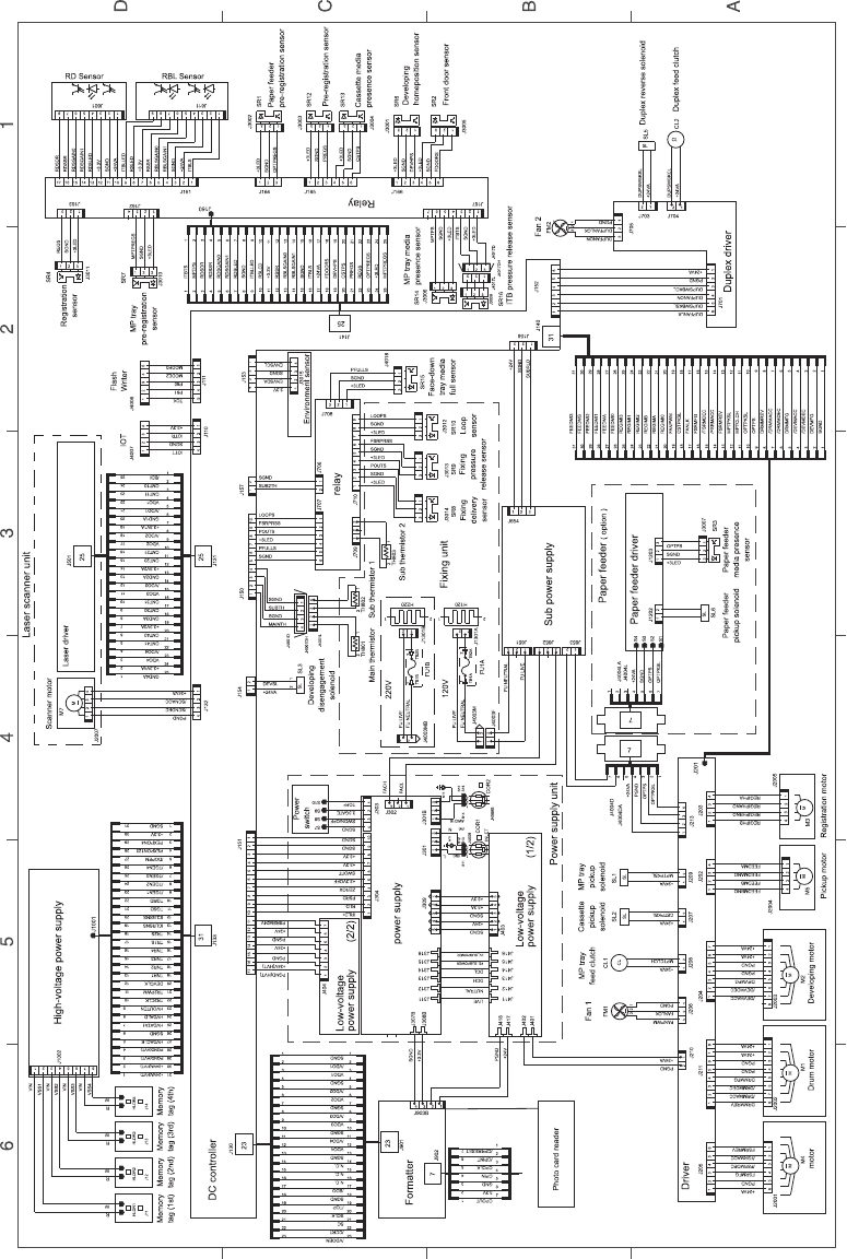 Rl1 1800 000cn Hp New Color Laserjet 2320 Cp2025 M351 M375 M451 M475 Hunter Dsp Wiring Diagram Diagrams Circuit