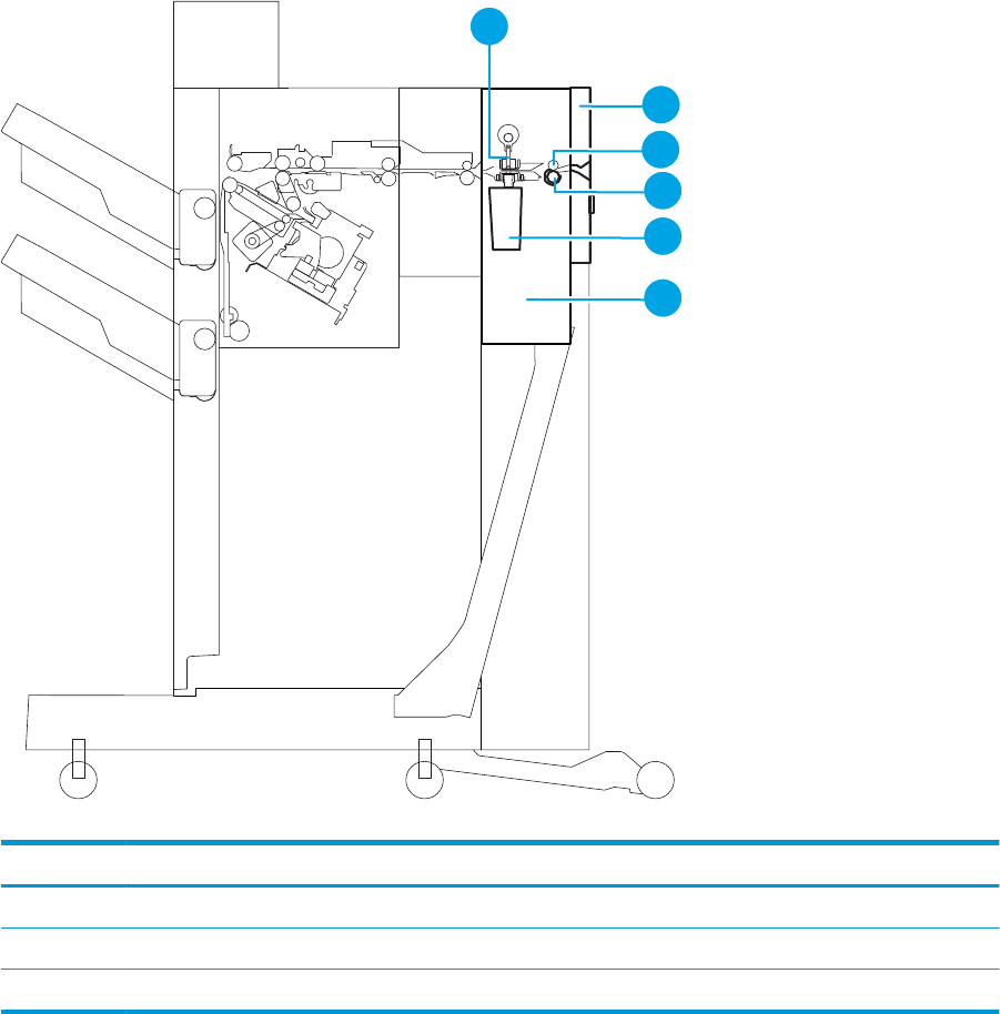 Rm2 7026 000cn Hp New Color Plane Registration Cpr Sensor Assembly Ge Dryer Belt Diagram Group Picture Image By Tag Keywordpictures Figure 2 10 Staple Stacker With Hole Puncher Internal Locator