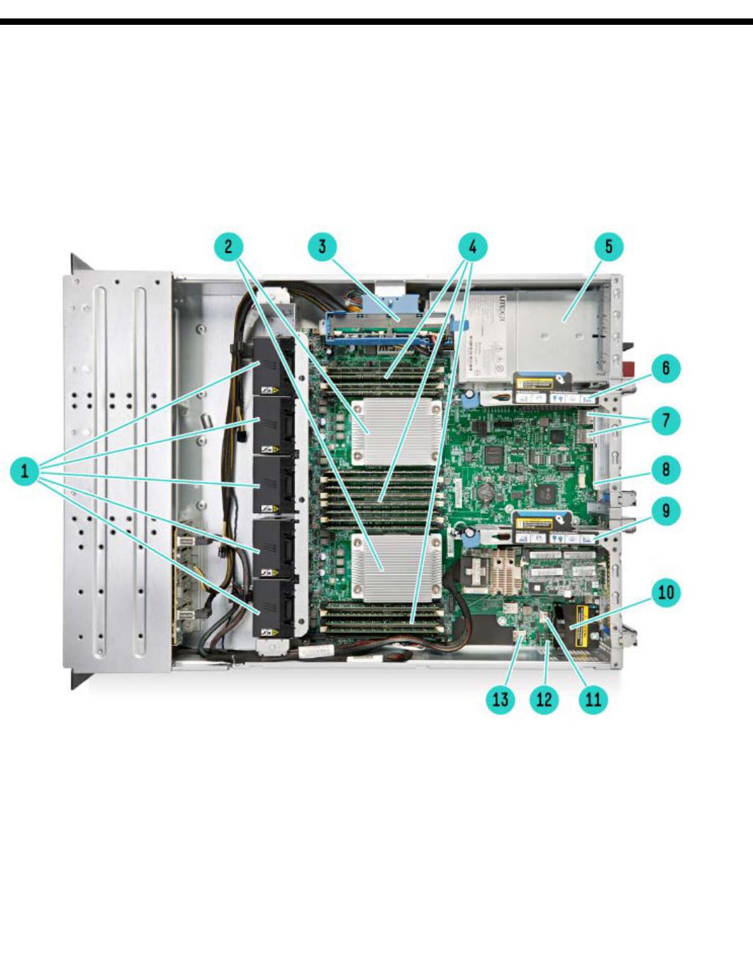 QUAD RANK G9 HP 728629-B21-32GB DDR4-2133 CAS-15-15-15 NEW PULLS