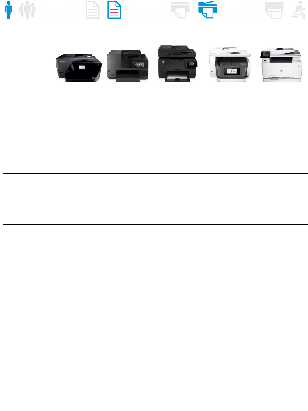 Selection guide HP printers, MFPs and all-in-ones