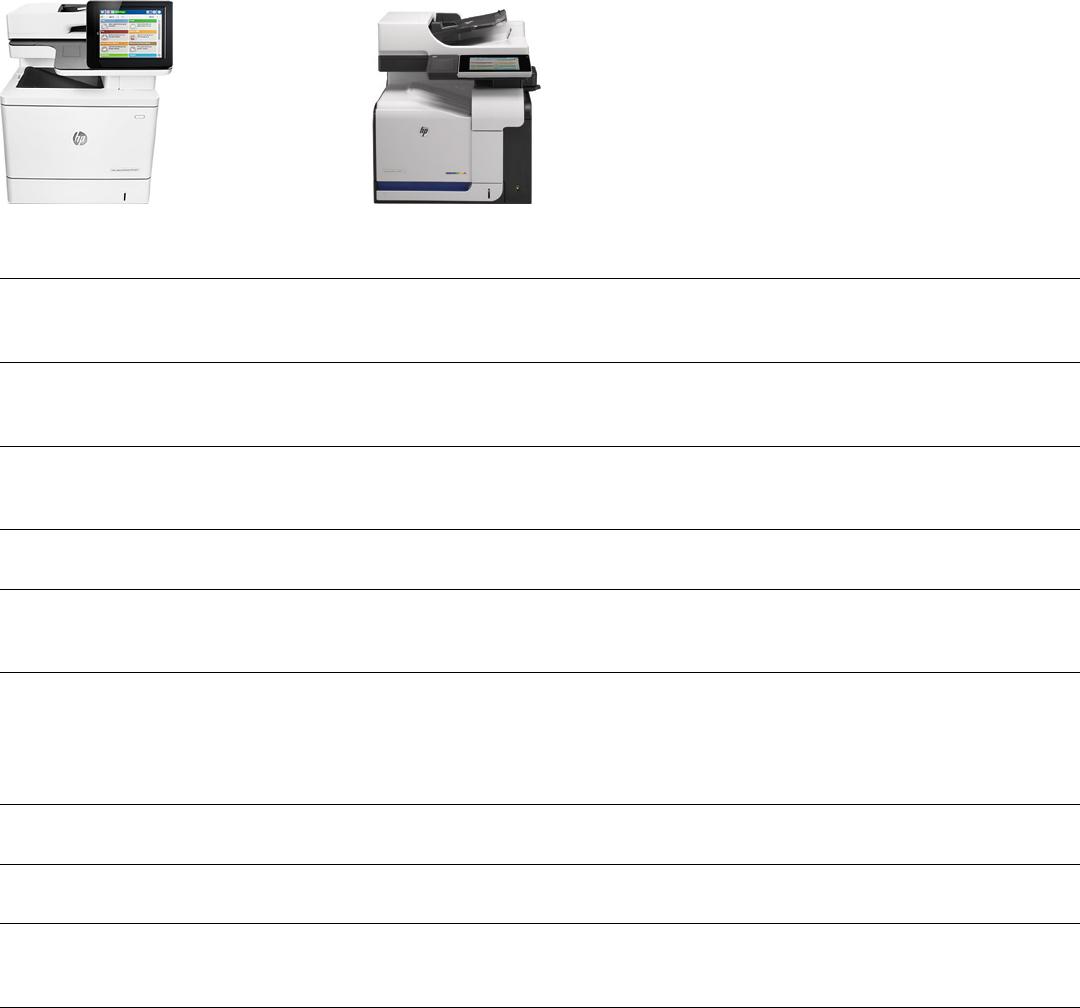 Product guide HP Color LaserJet Enterprise MFP M577dn