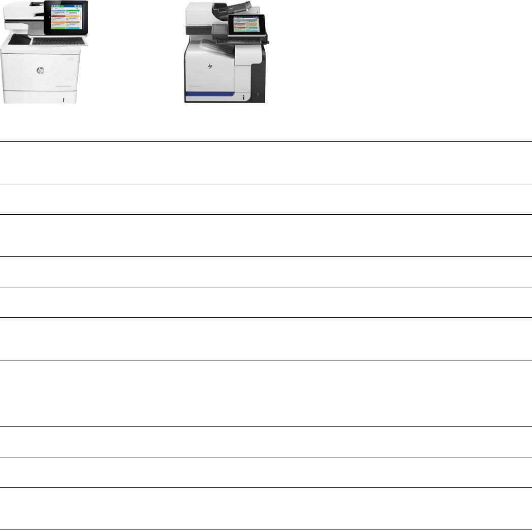 Product guide HP Color LaserJet Enterprise MFP M577 series