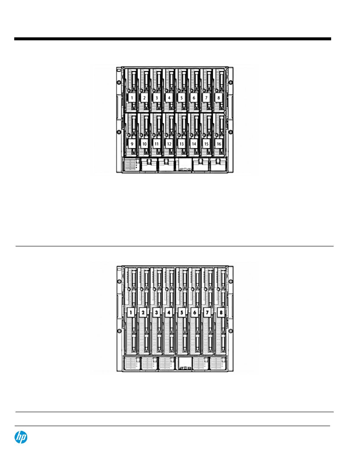 QuickSpecs HP BladeSystem c7000 Enclosure