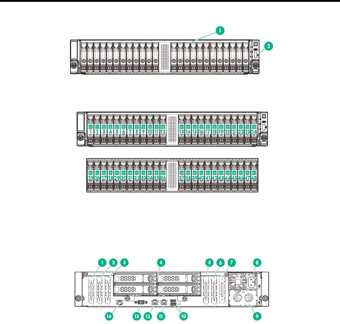 QuickSpecs HPE Apollo 4200 Gen9 Server