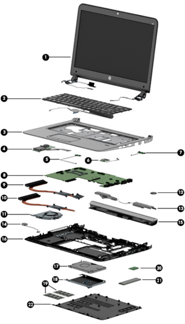 hp probook 440 g3 notebook pc maintenance and service guide