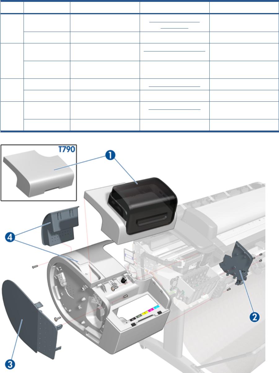 designjet t790 t1300 eprinter series t2300 emfp series service manual rh dectrader com HP Designjet Z3200 HP Designjet Z3200