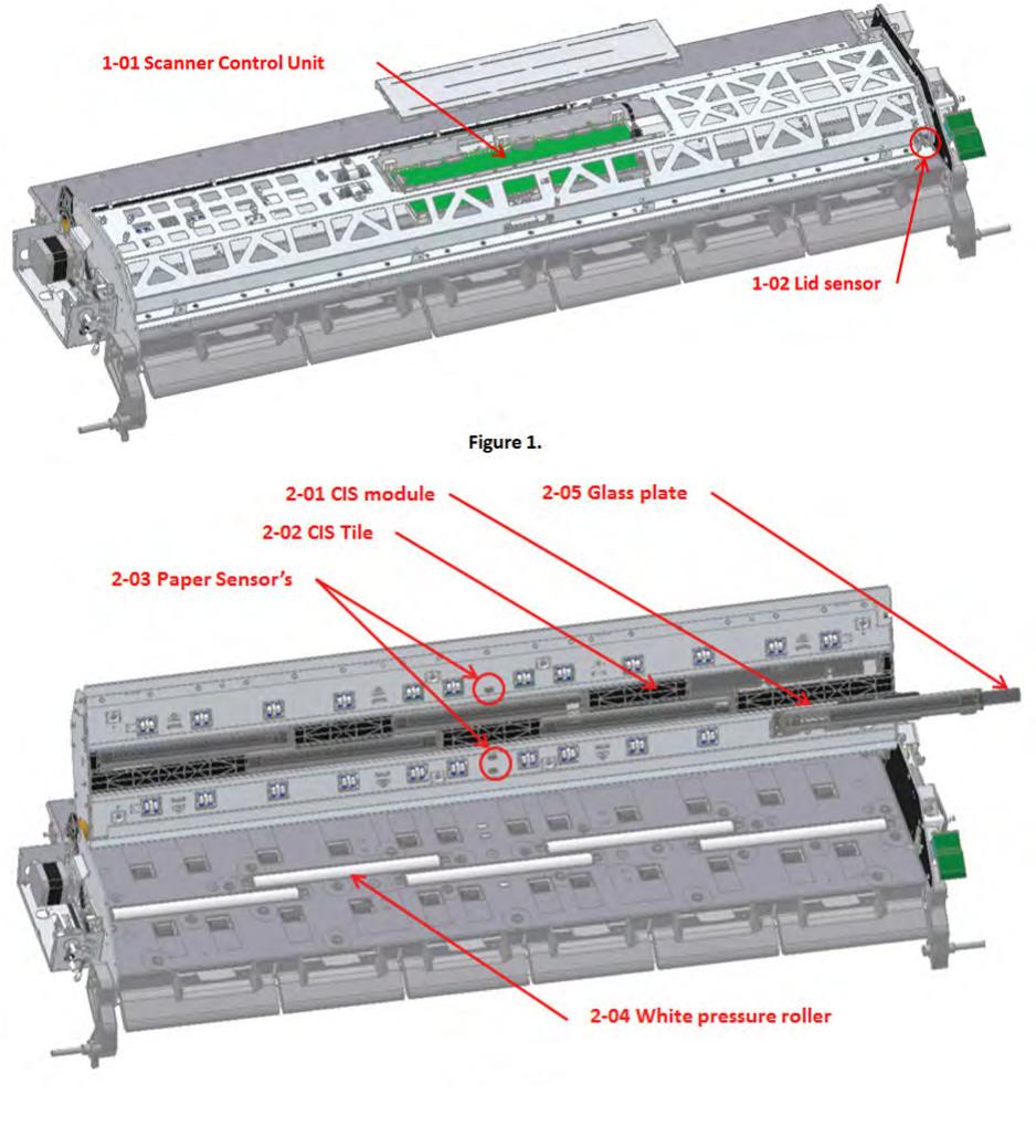 timekeeper mat 32 battery