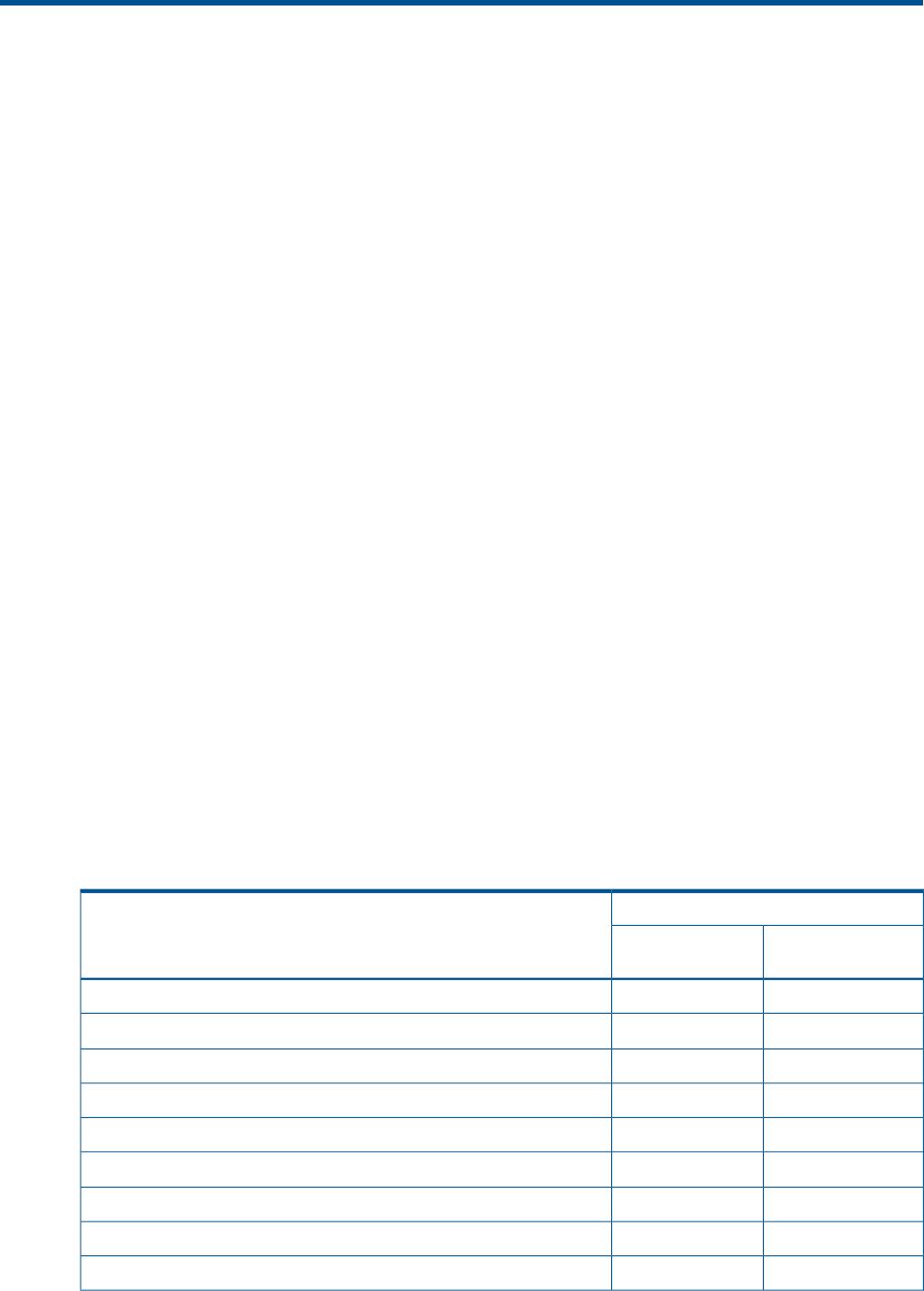 PartNumbersforNonStopServers HP Part Number: 529769-031