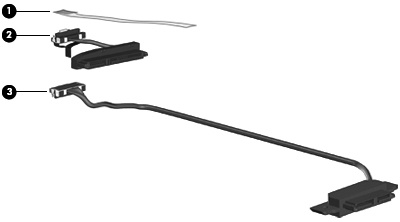 Cable (Internal)