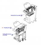 Stapling unit - Stapler assembly for the stapler/stacker unit