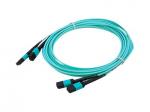 10m MPO OM3 Aqua Patch Cable - Patch cable - MPO multi-mode (F) to MPO multi-mode (F) - 10 m - fiber optic - 50 / 125 micron - OM3 - halogen-free - aqua