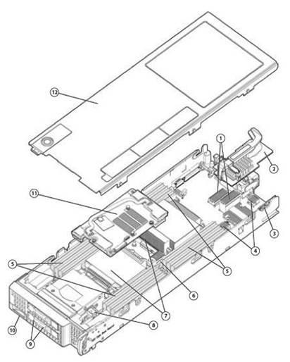 Quickspecs Hp Proliant Bl460c Generation 8 Gen8 Server Blade