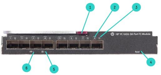 Quickspecs HPE Virtual Connect 16Gb 24-port Fibre Channel Module for