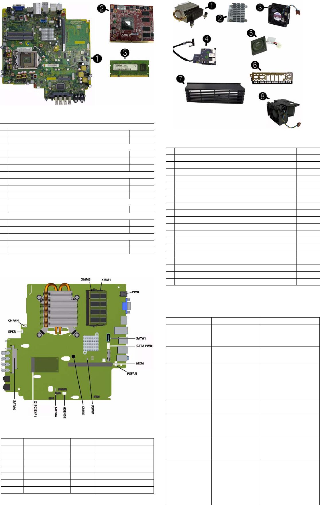 Hp 8200 Elite Motherboard Diagram