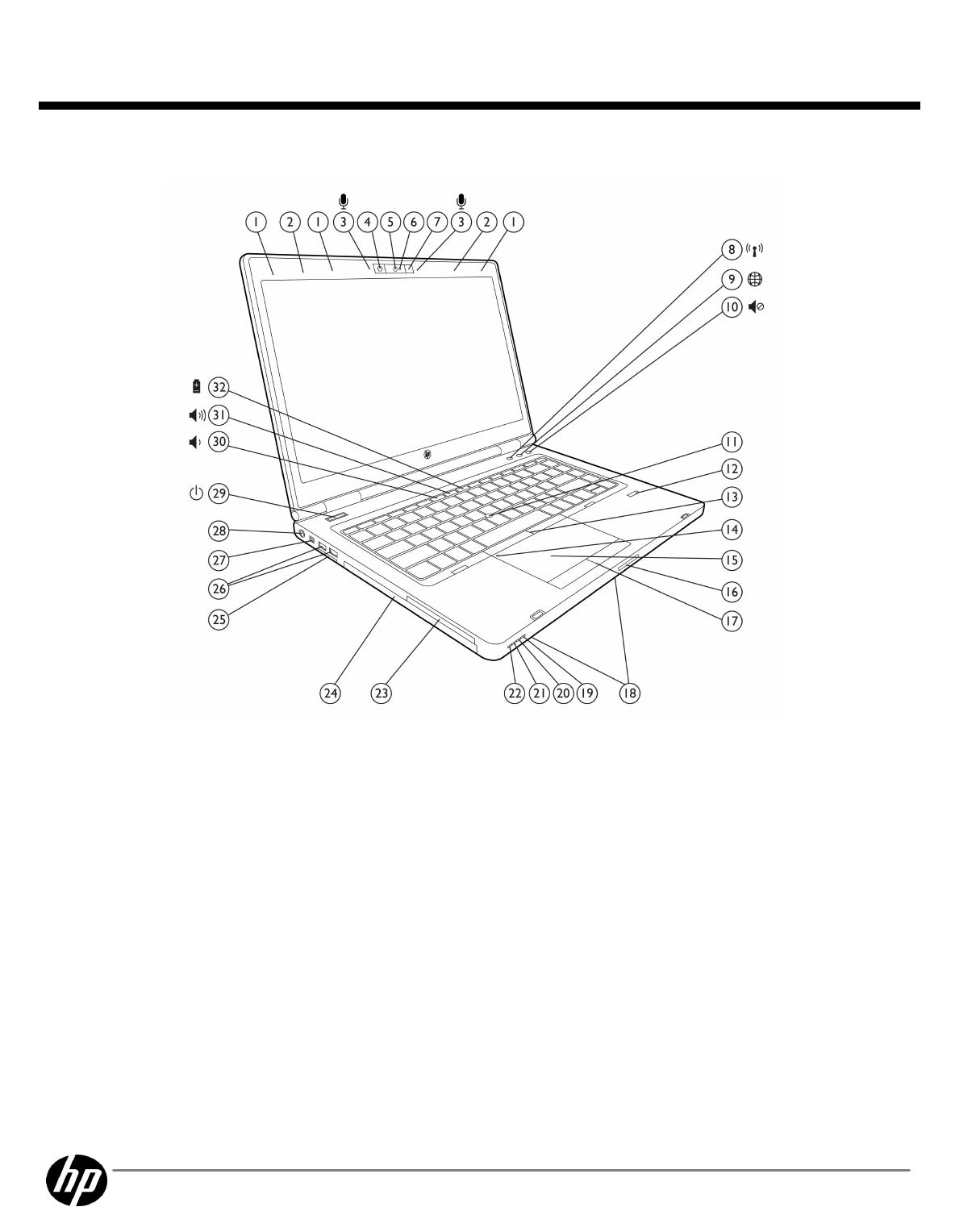 💄 Hp elitebook 8460p hotkey driver windows 10 | Elitebook 8460p