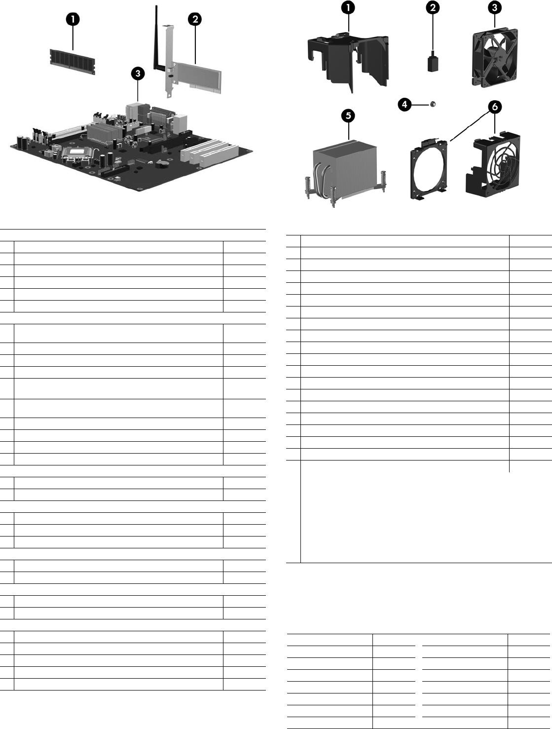 Hp Dc7800 Pci Serial Port Drivers Windows 7