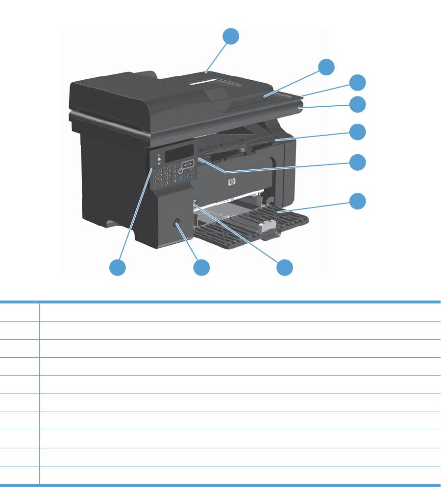 Hp laserjet pro m1536dnf mfp printer repairs & full service youtube.