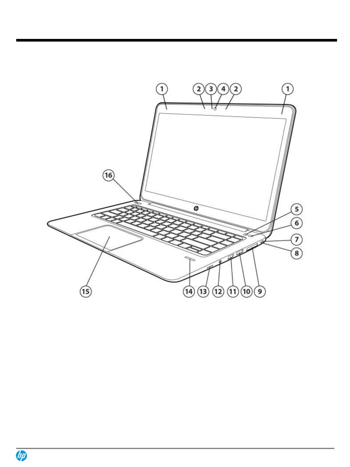 QuickSpecs HP EliteBook Folio 1040 G2 Notebook PC