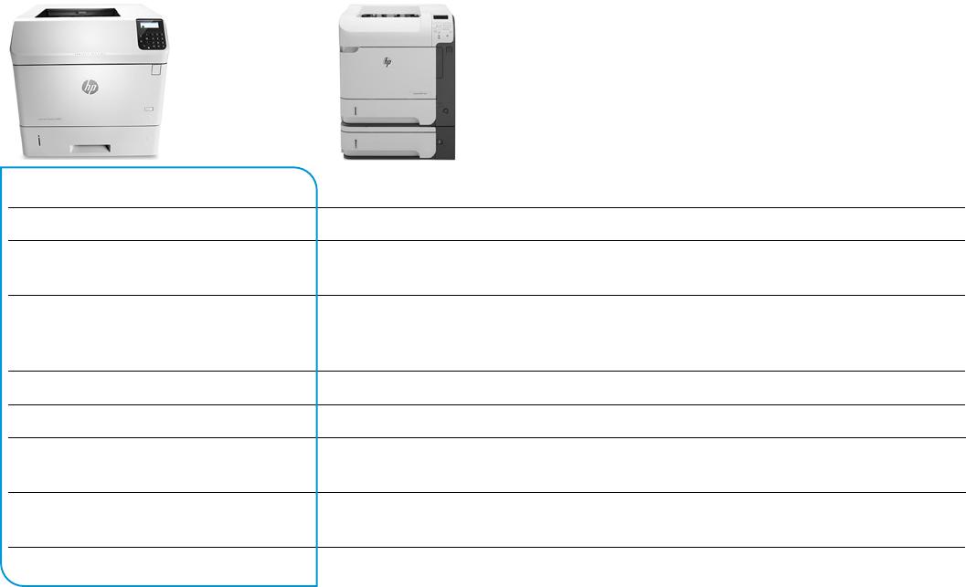 Product guide HP LaserJet Enterprise M604, M605, M606 series