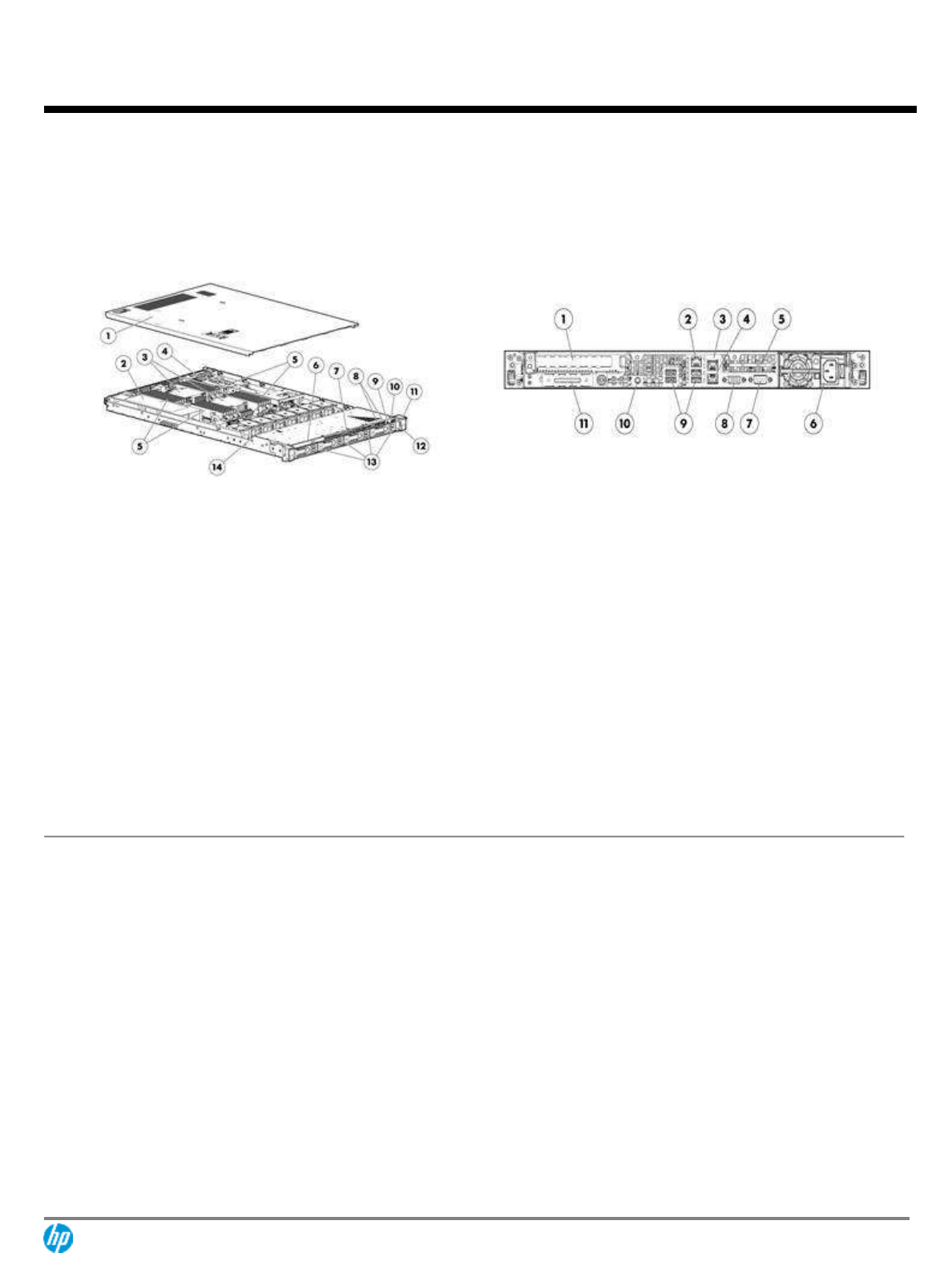 Quickspecs Hp Proliant Dl160 Generation 8 Gen8 Diagram Furthermore Nema L6 30 Wiring On Serial Cable
