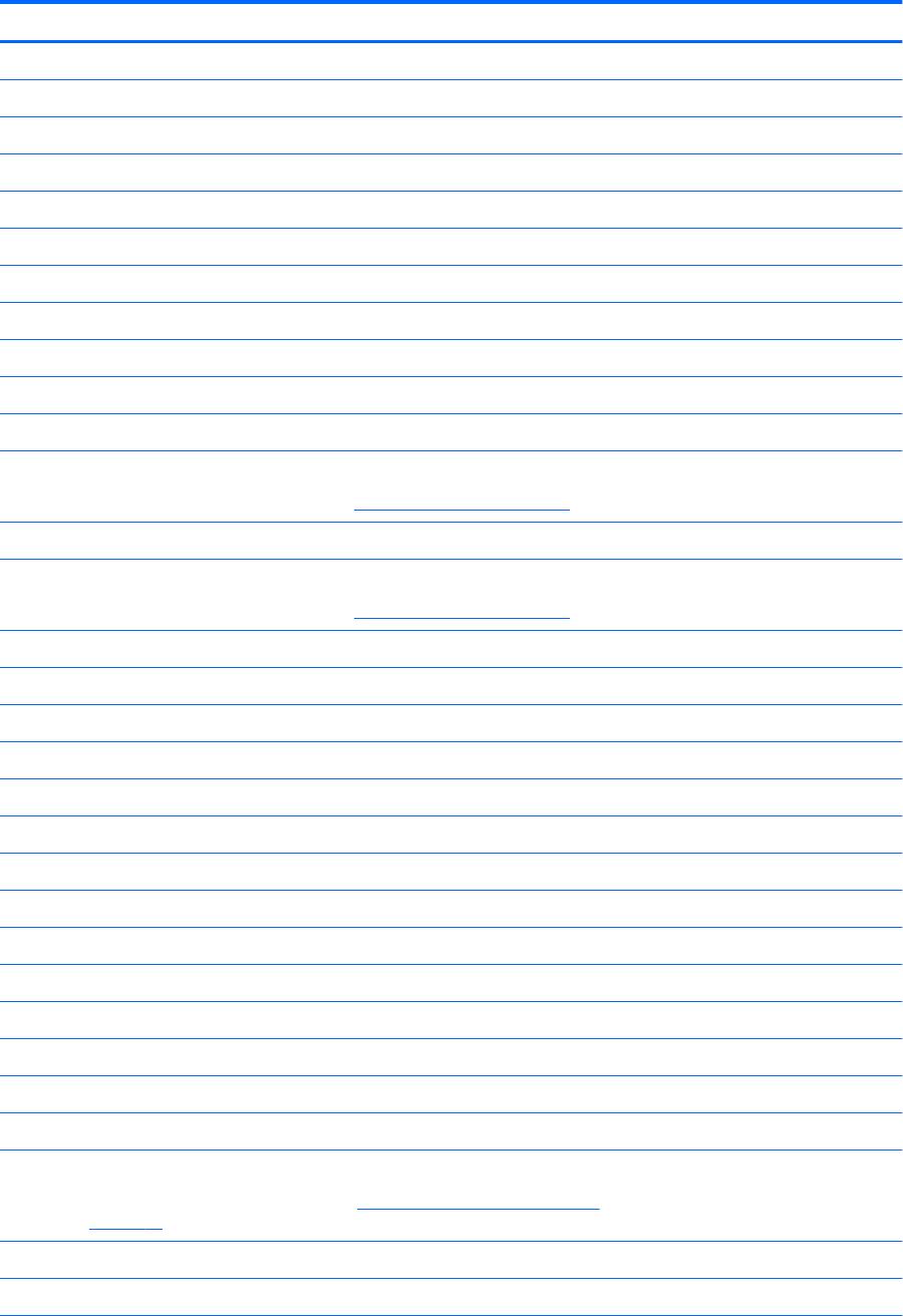 Microsoft Word 22x22 Template Inside Microsoft Word Note Card Template