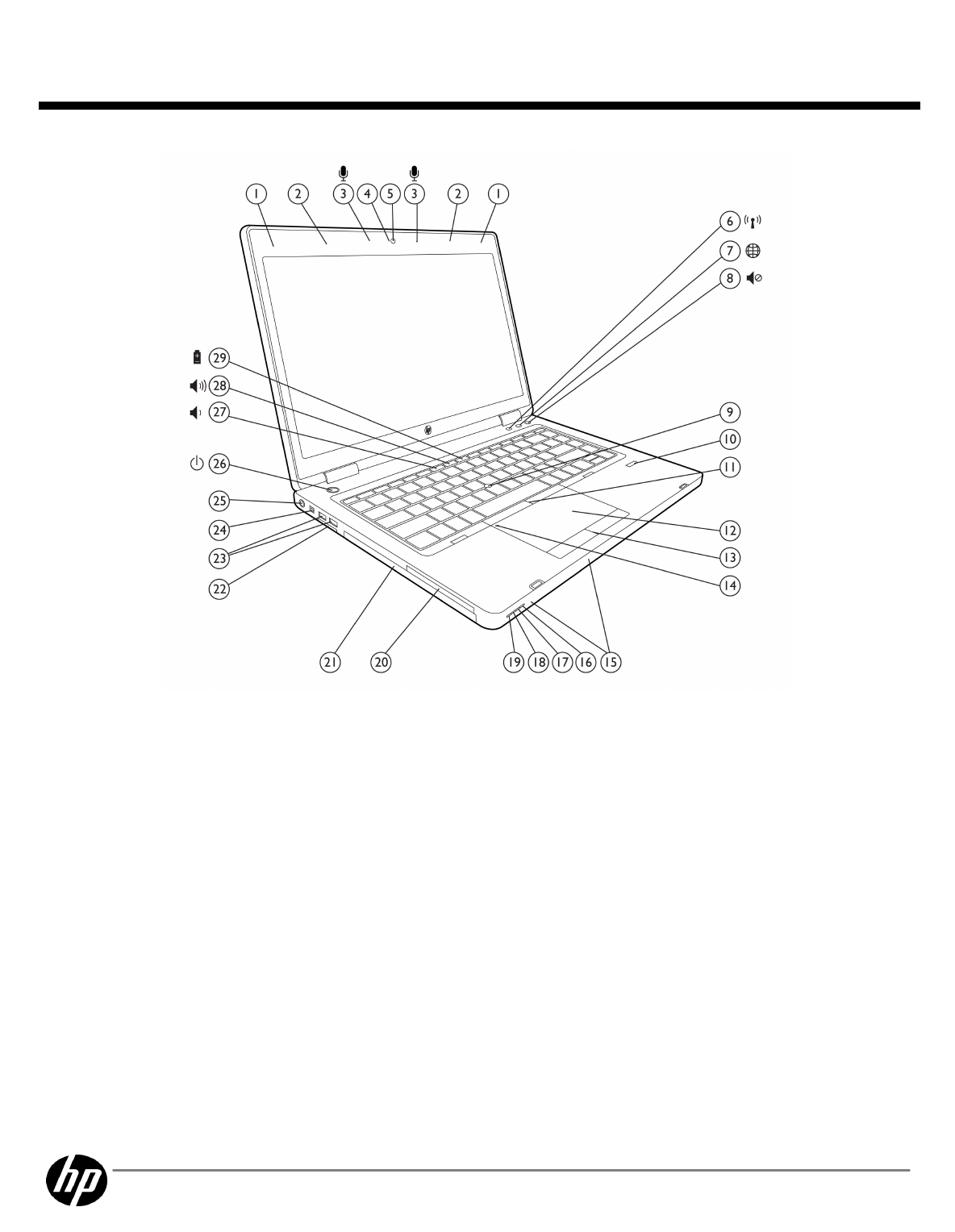 QuickSpecs HP ProBook 6360b Notebook PC