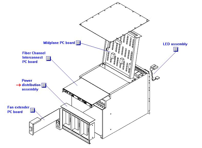 AC power distribution assembly