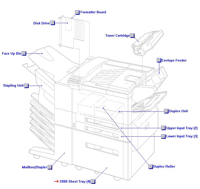 LaserJet 8000 8100 and 5Si Series Optional 2000 sheet paper tray (Tray 4) - Holds up to 2000 sheets of letter legal tabloid/ledger A3 A4 B or B4 size paper - Does NOT include paper handling controller board