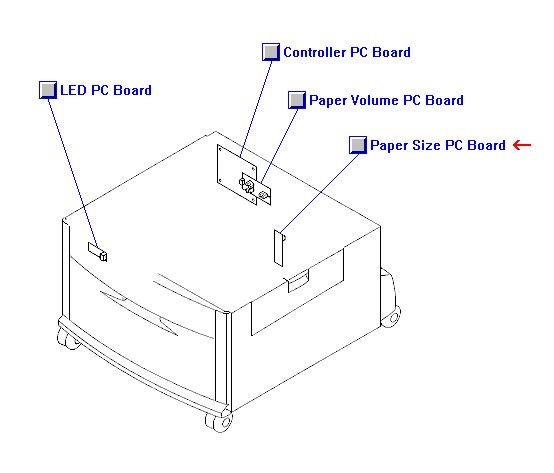 Paper size PC board