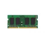 DDR4 - 4 GB - SO-DIMM 260-pin - 2133 MHz / PC4-17000 - 1.2 V - unbuffered - non-ECC - for HP 260 G2, EliteDesk 800 G2, ProDesk 400 G2, 600 G2, ProOne 400 G2, 600 G2