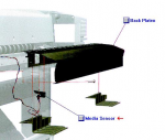 Media sensor - Installed in the front of the rear platen