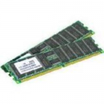 DDR4 - 16 GB - SO-DIMM 260-pin - 2133 MHz / PC4-17000 - CL15 - 1.2 V - unbuffered - ECC - for HP Workstation Z1 G3