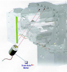 Carriage (scan-axis) motor assembly - Includes cable