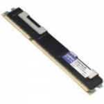 DDR4 - module - 4 GB - DIMM 288-pin - 2133 MHz / PC4-17000 - CL15 - 1.2 V - registered - ECC