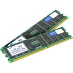 JEDEC STANDARD 8GB DDR2-667MHZ FULLY BUFFERED ECC DUAL RA