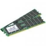 DDR4 - 8 GB - SO-DIMM 260-pin - 2400 MHz / PC4-19200 - CL15 - 1.2 V - unbuffered - non-ECC - for Elite Slice Slice for Meeting Rooms Slice for Meeting Rooms G2 for Intel Unite EliteDesk 800 G3 (SO-DIMM)  EliteOne 1000 G1 1000 G2 800 G3 ProDesk 400