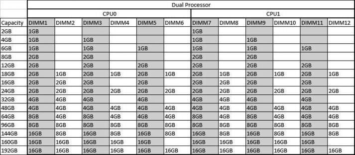 Quickspecs HP Z800 Workstation
