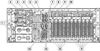 643073-B21 NEW HP Intel Xeon E7-4830 8C 2.13 GHz DL580 G7 CPU Upgrade Kit P//N