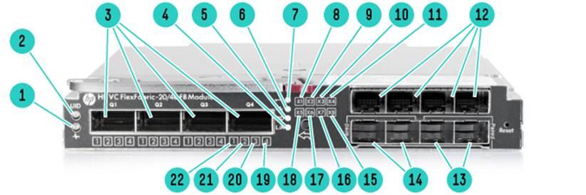 Quickspecs HPE Virtual Connect FlexFabric-20/40 F8 Module