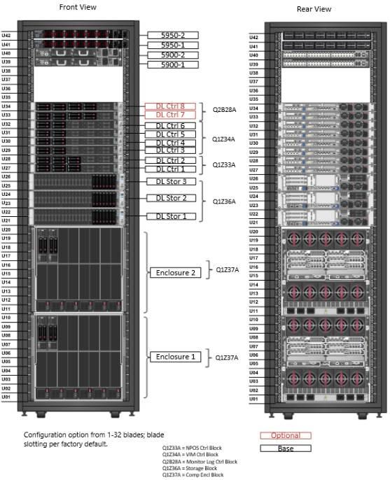 C7000 quickspecs pdf to excel